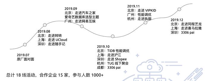 WX20200203-181322%402x