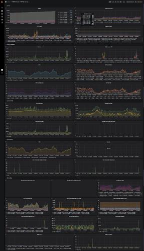 screencapture-grafana-tidb-emar-d-000000012-cross-cluster-tidb-summary-2021-07-19-10_54_58