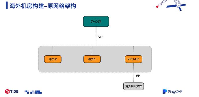 WX20200313-122355%402x