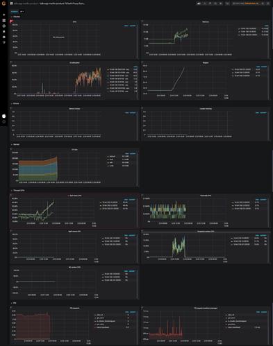 screencapture-d-myoLjZQWz-tidb-cluster-tiflash-proxy-summary-2021-02-26-12_06_30