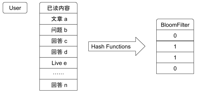 Bloom%20Filter-2