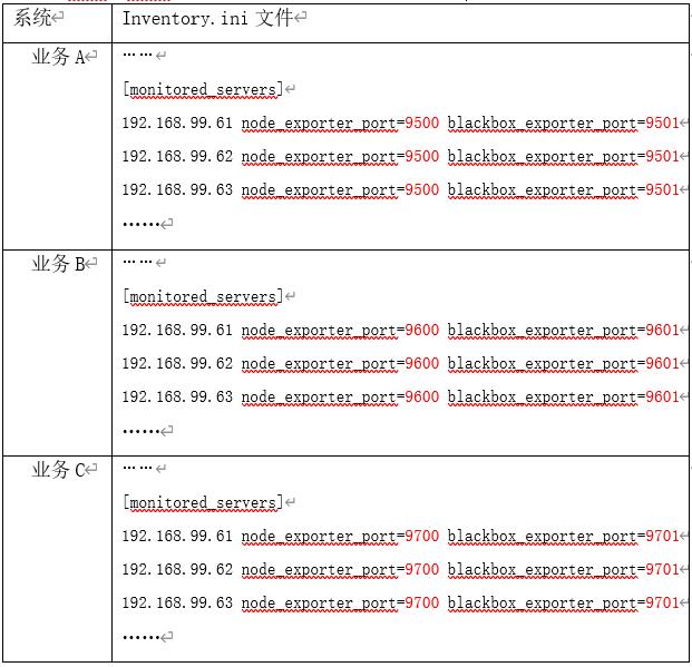node_export