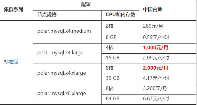 polardb%E8%AE%A1%E7%AE%97